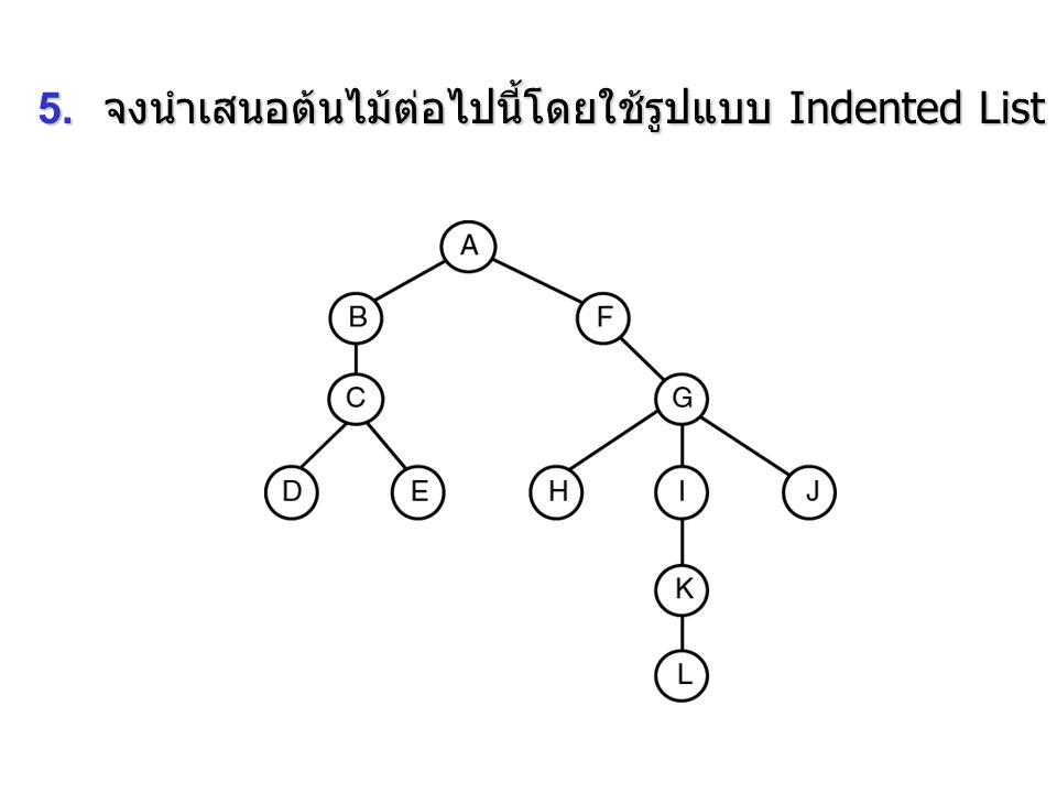 5. จงนำเสนอต้นไม้ต่อไปนี้โดยใช้รูปแบบ Indented List