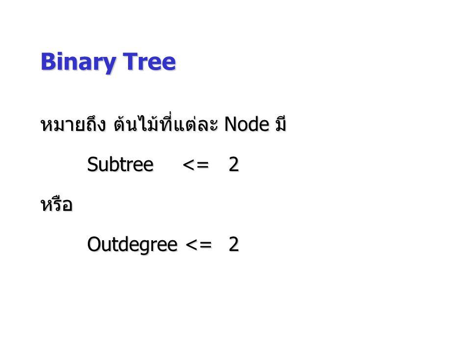 Binary Tree หมายถึง ต้นไม้ที่แต่ละ Node มี Subtree <= 2 หรือ Outdegree <= 2