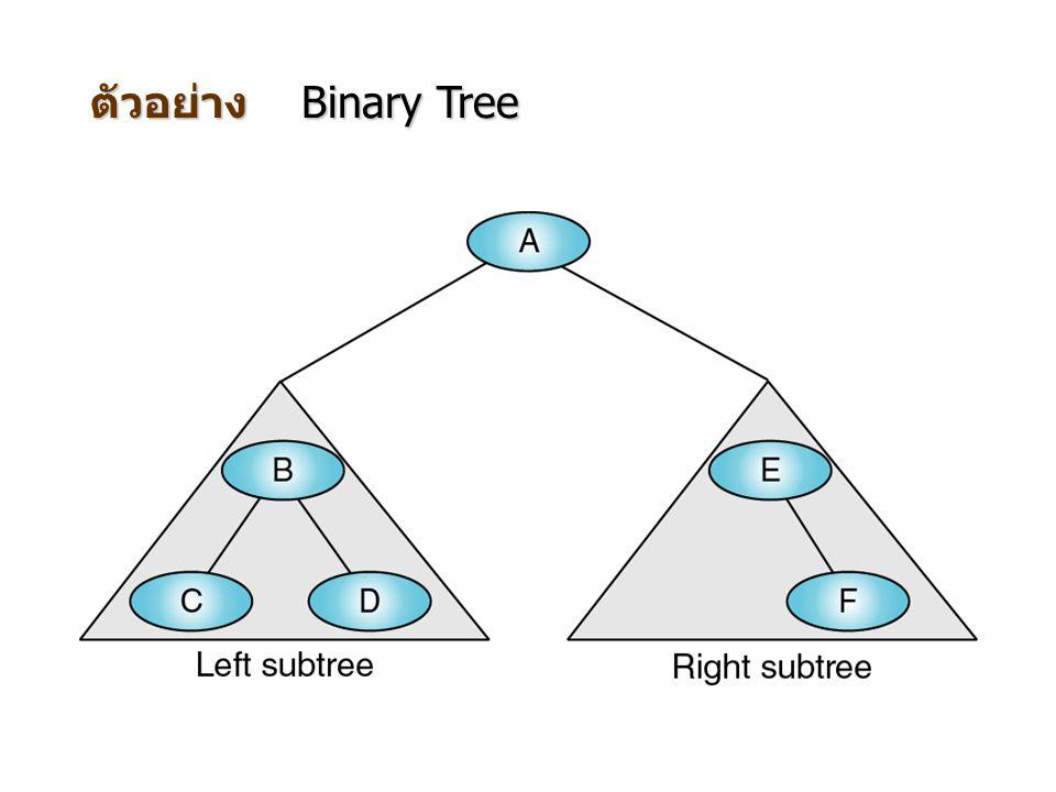 ตัวอย่างBinary Tree