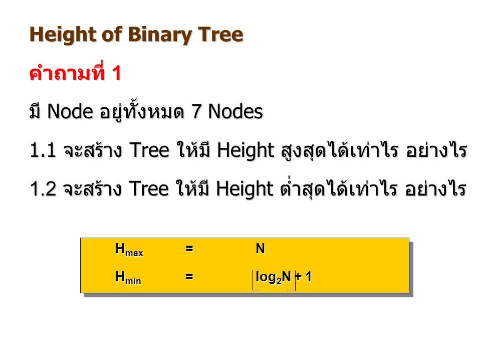 Height of Binary Tree คำถามที่ 1 มี Node อยู่ทั้งหมด 7 Nodes 1.1 จะสร้าง Tree ให้มี Height สูงสุดได้เท่าไร อย่างไร 1.2 จะสร้าง Tree ให้มี Height ต่ำสุ