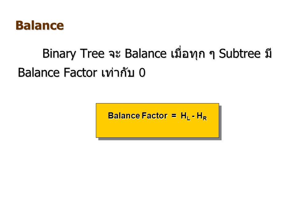 Balance Binary Tree จะ Balance เมื่อทุก ๆ Subtree มี Balance Factor เท่ากับ 0 Balance Factor = H L - H R