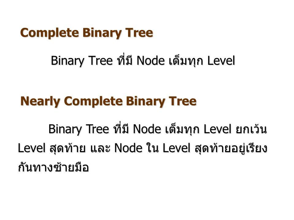 Complete Binary Tree Binary Tree ที่มี Node เต็มทุก Level Nearly Complete Binary Tree Binary Tree ที่มี Node เต็มทุก Level ยกเว้น Level สุดท้าย และ No