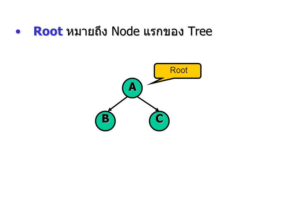 Root หมายถึง Node แรกของ TreeRoot หมายถึง Node แรกของ Tree A BC Root