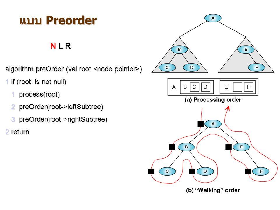 แบบ Preorder N L R algorithm preOrder (val root ) 1 if (root is not null) 1 process(root) 1 process(root) 2 preOrder(root->leftSubtree) 2 preOrder(roo