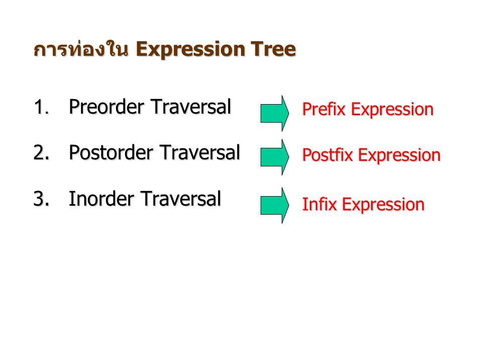 การท่องใน Expression Tree 1.Preorder Traversal 2.Postorder Traversal 3.Inorder Traversal Prefix Expression Postfix Expression Infix Expression