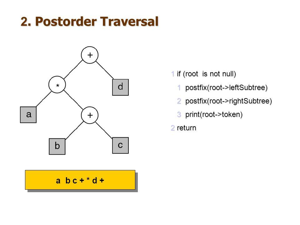 2. Postorder Traversal a b c + * d + 1 if (root is not null) 1 postfix(root->leftSubtree) 1 postfix(root->leftSubtree) 2 postfix(root->rightSubtree) 2