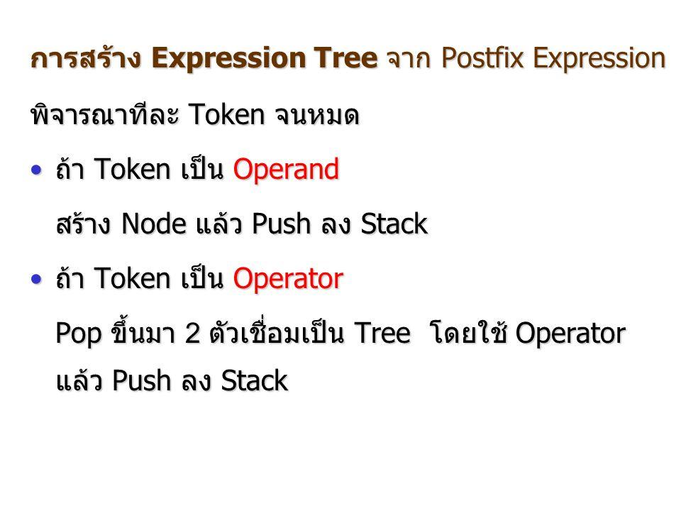 การสร้าง Expression Tree จาก Postfix Expression พิจารณาทีละ Token จนหมด ถ้า Token เป็น Operandถ้า Token เป็น Operand สร้าง Node แล้ว Push ลง Stack ถ้า