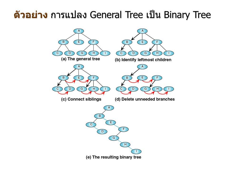 ตัวอย่าง การแปลง General Tree เป็น Binary Tree