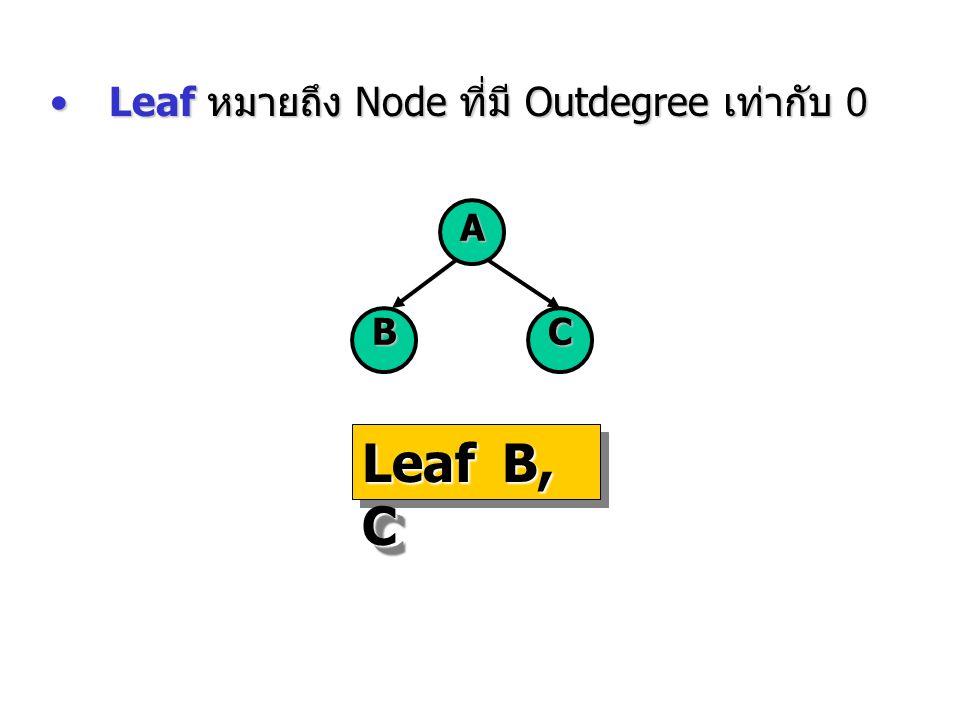 Leaf หมายถึง Node ที่มี Outdegree เท่ากับ 0Leaf หมายถึง Node ที่มี Outdegree เท่ากับ 0 A BC LeafB, C LeafB, C