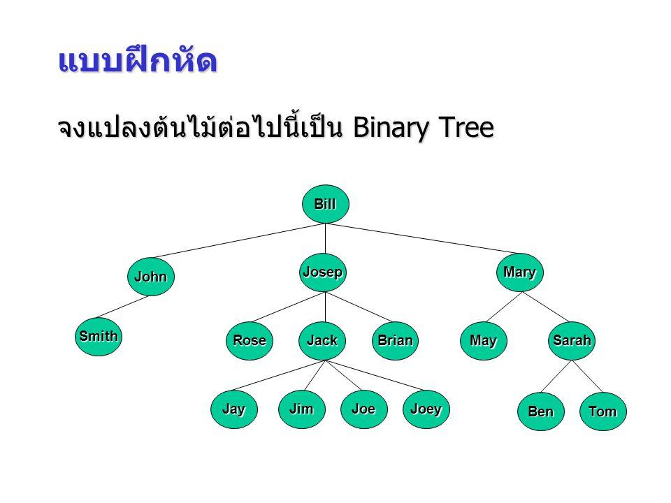 Bill John JosepMary Smith RoseJackBrianMaySarah BenTom JayJimJoeyJoe แบบฝึกหัด จงแปลงต้นไม้ต่อไปนี้เป็น Binary Tree