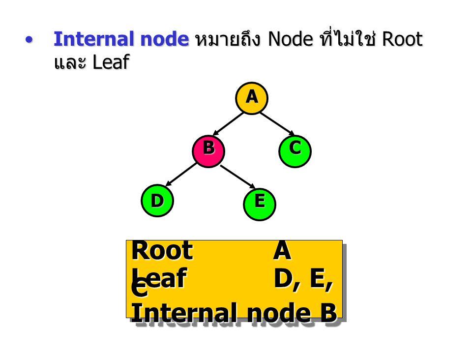 Internal node หมายถึง Node ที่ไม่ใช่ Root และ LeafInternal node หมายถึง Node ที่ไม่ใช่ Root และ Leaf A BC DE RootA LeafD, E, C Internal nodeB RootA Le