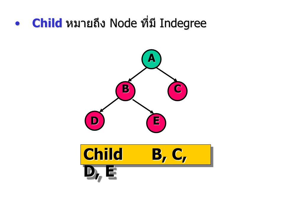 Child หมายถึง Node ที่มี IndegreeChild หมายถึง Node ที่มี Indegree A BC DE ChildB, C, D, E ChildB, C, D, E