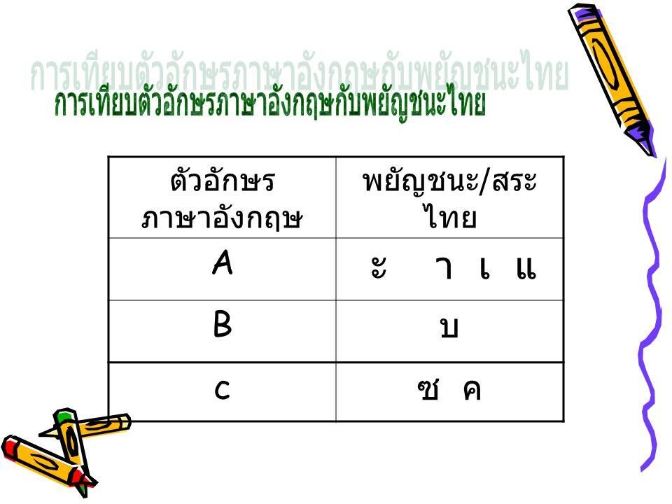 ตัวอักษร ภาษาอังกฤษ พยัญชนะ / สระ ไทย A ะ า เ แ B บ c ซ ค