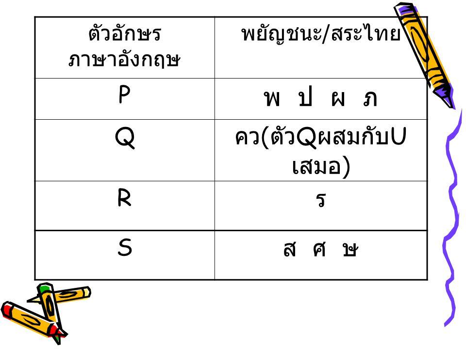 ตัวอักษร ภาษาอังกฤษ พยัญชนะ / สระไทย P พ ป ผ ภ Q คว ( ตัว Q ผสมกับ U เสมอ ) R ร S ส ศ ษ