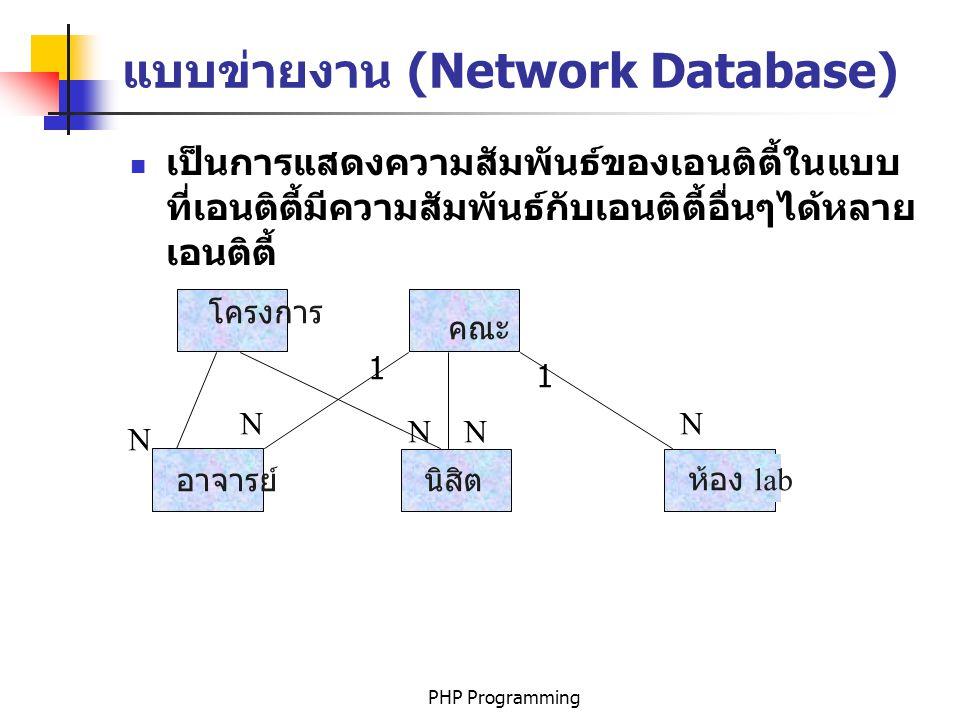 PHP Programming แบบข่ายงาน (Network Database) เป็นการแสดงความสัมพันธ์ของเอนติตี้ในแบบ ที่เอนติตี้มีความสัมพันธ์กับเอนติตี้อื่นๆได้หลาย เอนติตี้ คณะ อาจารย์นิสิตห้อง lab N N N 1 1 โครงการ N N
