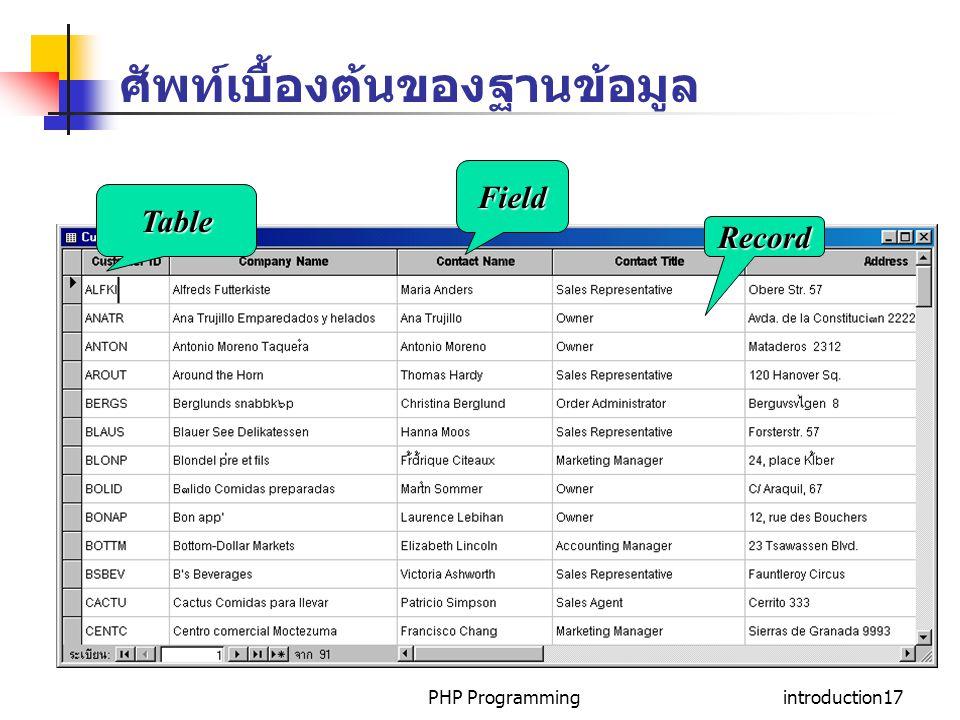 PHP Programmingintroduction17 ศัพท์เบื้องต้นของฐานข้อมูล Record Table Field