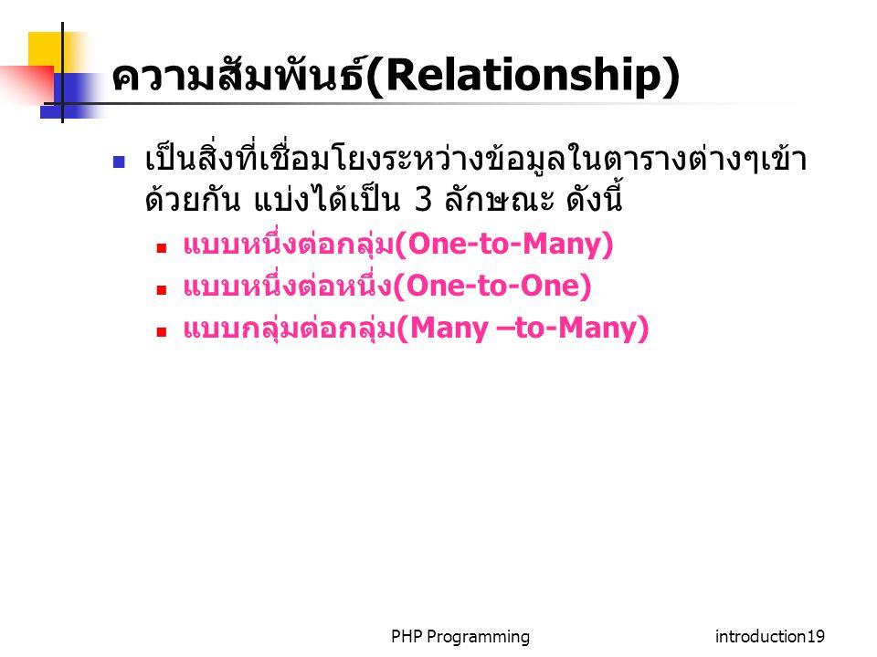 PHP Programmingintroduction19 ความสัมพันธ์(Relationship) เป็นสิ่งที่เชื่อมโยงระหว่างข้อมูลในตารางต่างๆเข้า ด้วยกัน แบ่งได้เป็น 3 ลักษณะ ดังนี้ แบบหนึ่งต่อกลุ่ม(One-to-Many) แบบหนึ่งต่อหนึ่ง(One-to-One) แบบกลุ่มต่อกลุ่ม(Many –to-Many)
