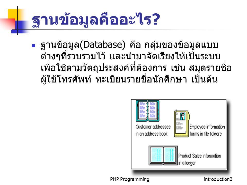 PHP Programming คุณสมบัติฐานข้อมูล s การนำข้อมูลที่สัมพันธ์กันทั้งหมดมาไว้ รวมกัน s ข้อมูลที่มีลักษณะเป็นมาตรฐาน s มีชุดเดียว s ใช้ได้ทั้งหน่วยงาน s มีระบบตรวจสอบป้องกัน s เป็นอิสระจากโปรแกรม s มีภาษาสอบถาม (QUERY LANGUAGE) s ต้องมีระบบจัดการฐานข้อมูล (DATABASE MANAGEMENT SYSTEM)