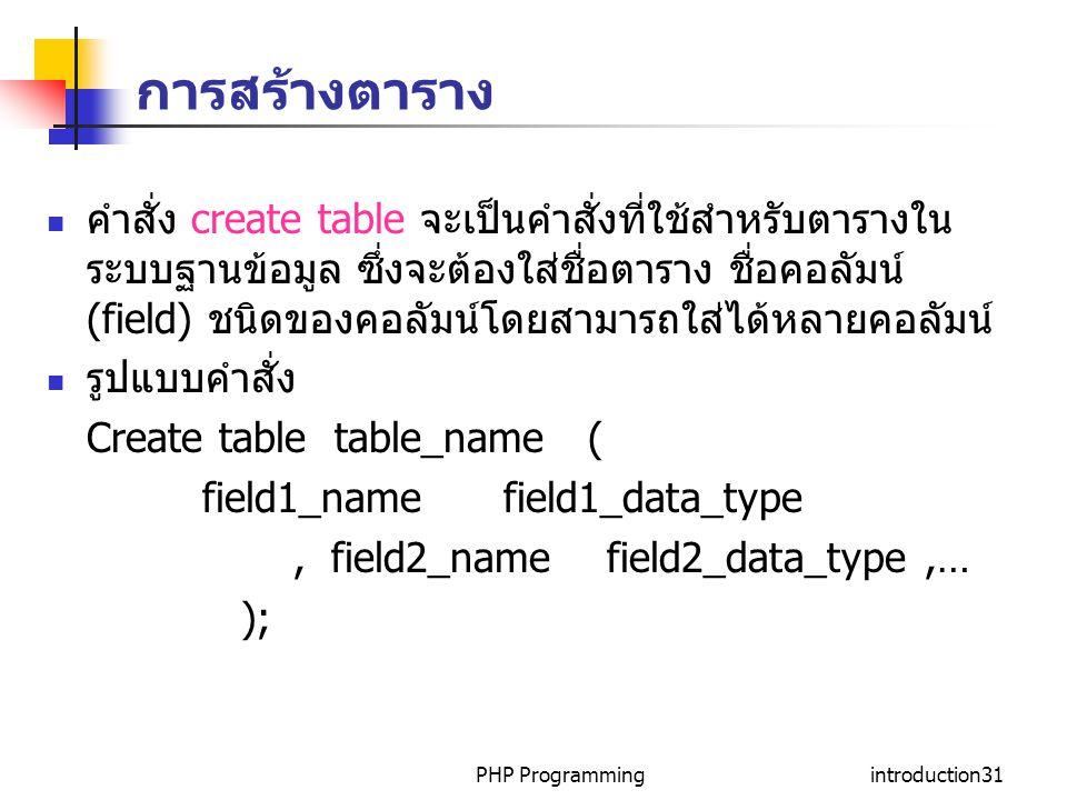 PHP Programmingintroduction31 การสร้างตาราง คำสั่ง create table จะเป็นคำสั่งที่ใช้สำหรับตารางใน ระบบฐานข้อมูล ซึ่งจะต้องใส่ชื่อตาราง ชื่อคอลัมน์ (field) ชนิดของคอลัมน์โดยสามารถใส่ได้หลายคอลัมน์ รูปแบบคำสั่ง Create table table_name ( field1_name field1_data_type, field2_name field2_data_type,… );