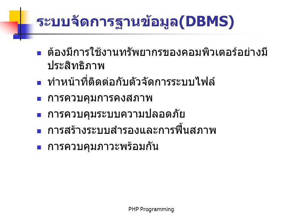 PHP Programming ระบบจัดการฐานข้อมูล (DBMS) ต้องมีการใช้งานทรัพยากรของคอมพิวเตอร์อย่างมี ประสิทธิภาพ ทำหน้าที่ติดต่อกับตัวจัดการระบบไฟล์ การควบคุมการคงสภาพ การควบคุมระบบความปลอดภัย การสร้างระบบสำรองและการฟื้นสภาพ การควบคุมภาวะพร้อมกัน