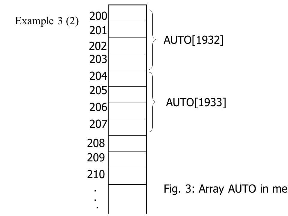 200 201 202 203 204 205 206 207 208 209 210... AUTO[1932] AUTO[1933] Fig. 3: Array AUTO in memory Example 3 (2)