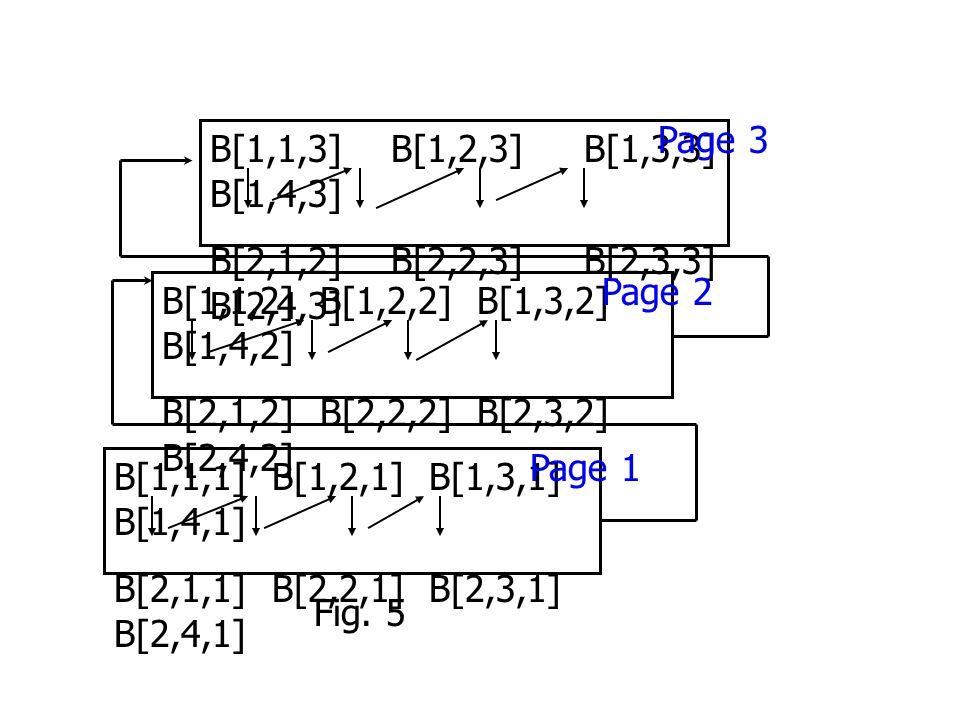 B[1,1,3] B[1,2,3] B[1,3,3] B[1,4,3] B[2,1,2] B[2,2,3] B[2,3,3] B[2,4,3] B[1,1,2] B[1,2,2] B[1,3,2] B[1,4,2] B[2,1,2] B[2,2,2] B[2,3,2] B[2,4,2] B[1,1,