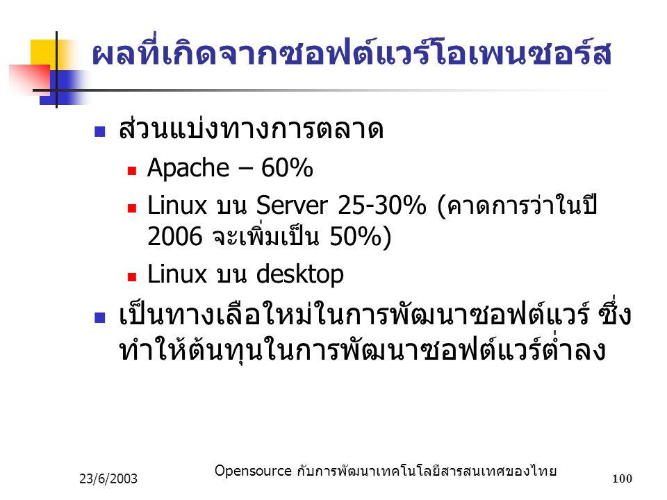 Opensource กับการพัฒนาเทคโนโลยีสารสนเทศของไทย 23/6/2003100 ผลที่เกิดจากซอฟต์แวร์โอเพนซอร์ส ส่วนแบ่งทางการตลาด Apache – 60% Linux บน Server 25-30% (คาดการว่าในปี 2006 จะเพิ่มเป็น 50%) Linux บน desktop เป็นทางเลือใหม่ในการพัฒนาซอฟต์แวร์ ซึ่ง ทำให้ต้นทุนในการพัฒนาซอฟต์แวร์ต่ำลง