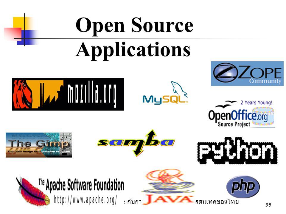 Opensource กับการพัฒนาเทคโนโลยีสารสนเทศของไทย 23/6/200335 Open Source Applications