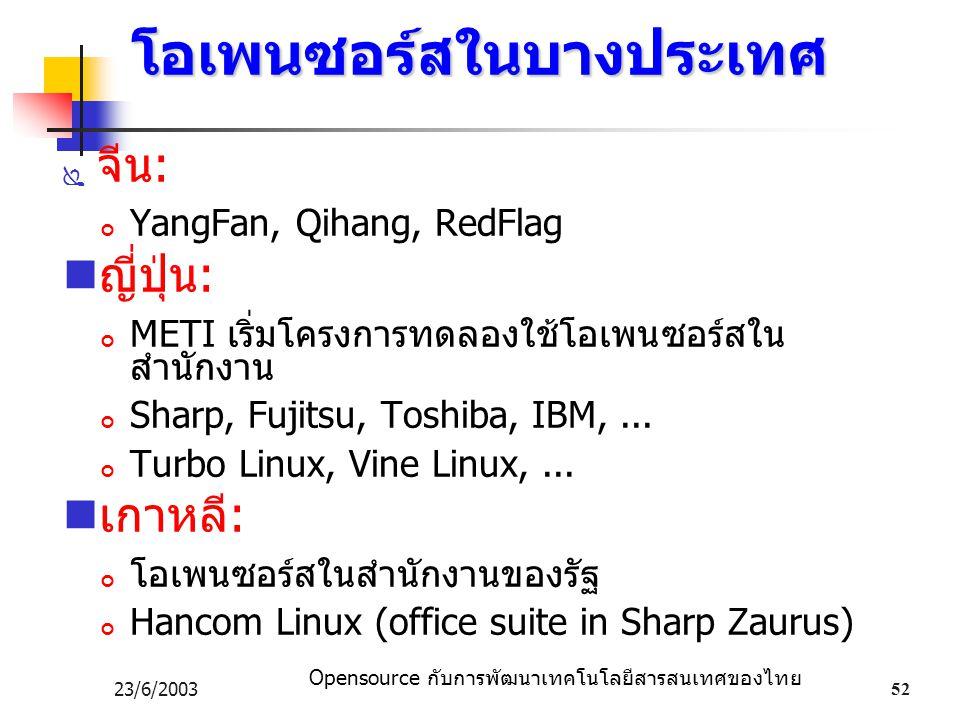 Opensource กับการพัฒนาเทคโนโลยีสารสนเทศของไทย 23/6/200352 โอเพนซอร์สในบางประเทศ  จีน: YangFan, Qihang, RedFlag ญี่ปุ่น: METI เริ่มโครงการทดลองใช้โอเพนซอร์สใน สำนักงาน Sharp, Fujitsu, Toshiba, IBM,...