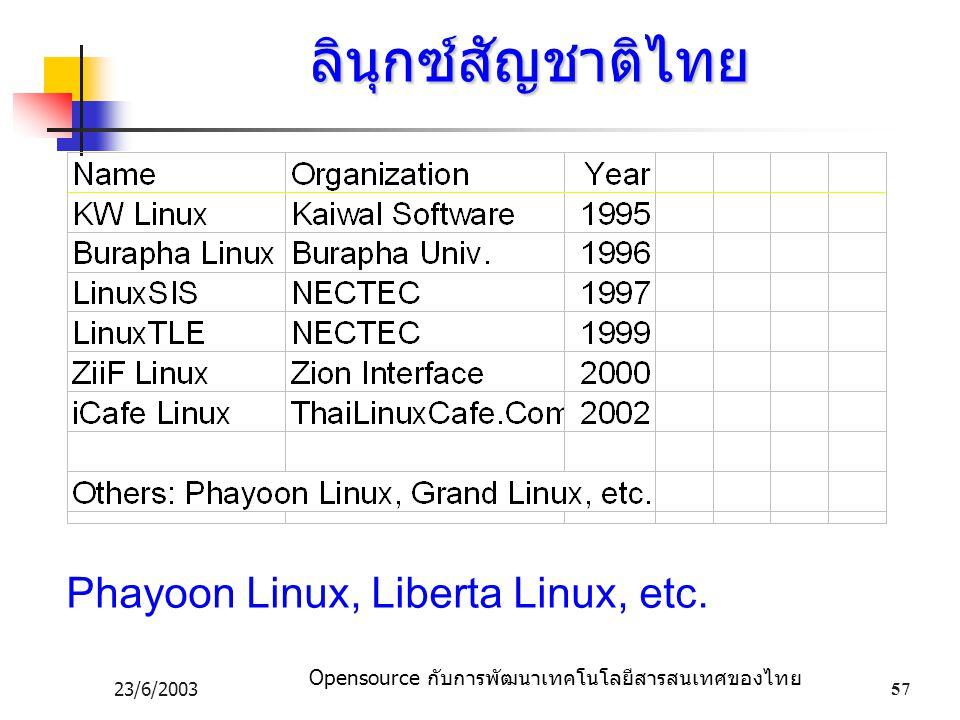 Opensource กับการพัฒนาเทคโนโลยีสารสนเทศของไทย 23/6/200357 ลินุกซ์สัญชาติไทย Phayoon Linux, Liberta Linux, etc.