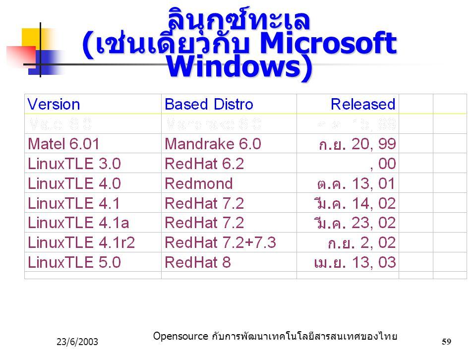 Opensource กับการพัฒนาเทคโนโลยีสารสนเทศของไทย 23/6/200359 ลินุกซ์ทะเล ( เช่นเดียวกับ Microsoft Windows)