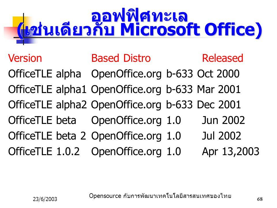 Opensource กับการพัฒนาเทคโนโลยีสารสนเทศของไทย 23/6/200368 ออฟฟิศทะเล ( เช่นเดียวกับ Microsoft Office) VersionBased DistroReleased OfficeTLE alphaOpenOffice.org b-633 Oct 2000 OfficeTLE alpha1 OpenOffice.org b-633 Mar 2001 OfficeTLE alpha2 OpenOffice.org b-633 Dec 2001 OfficeTLE betaOpenOffice.org 1.0Jun 2002 OfficeTLE beta 2 OpenOffice.org 1.0Jul 2002 OfficeTLE 1.0.2OpenOffice.org 1.0Apr 13,2003