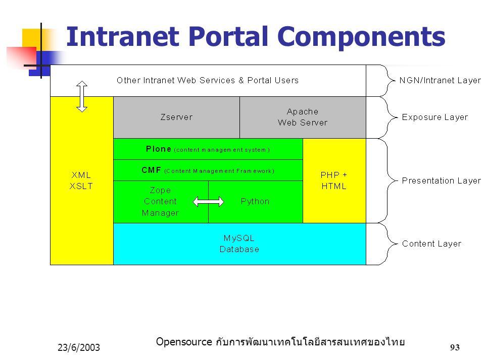 Opensource กับการพัฒนาเทคโนโลยีสารสนเทศของไทย 23/6/200393 Intranet Portal Components