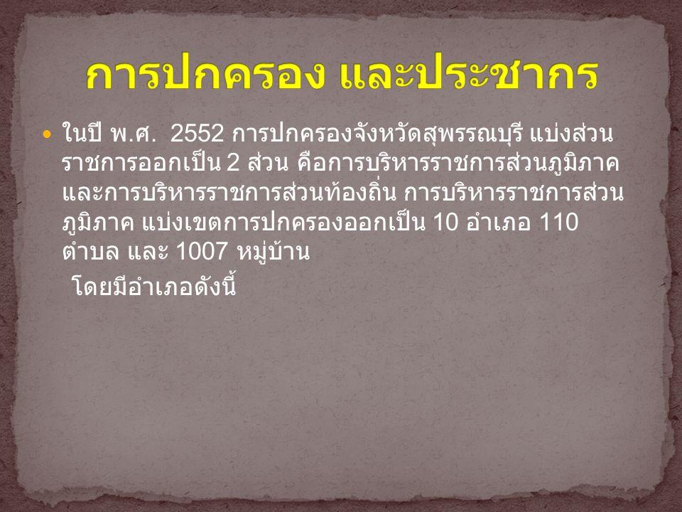 ในปี พ. ศ. 2552 การปกครองจังหวัดสุพรรณบุรี แบ่งส่วน ราชการออกเป็น 2 ส่วน คือการบริหารราชการส่วนภูมิภาค และการบริหารราชการส่วนท้องถิ่น การบริหารราชการส