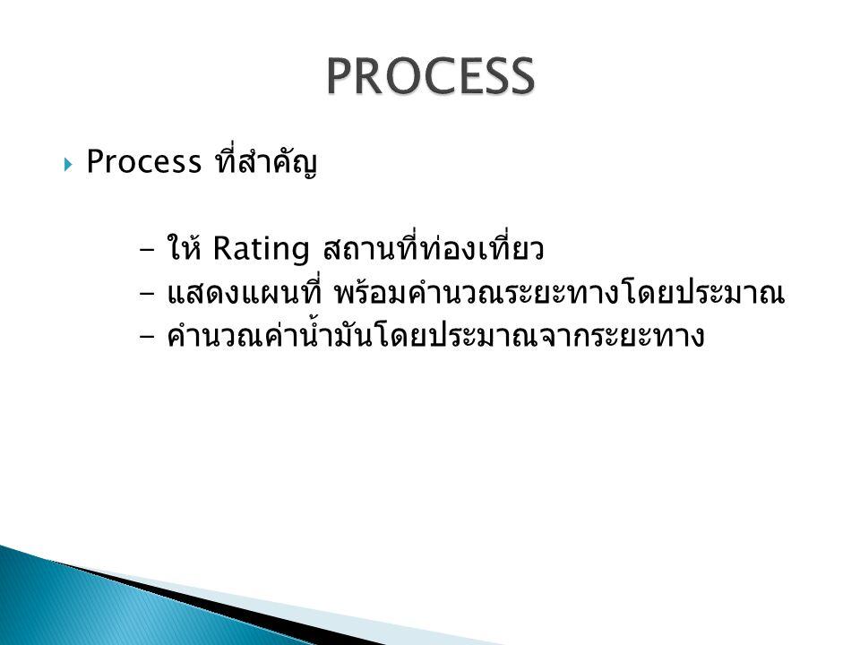 Process ที่สำคัญ - ให้ Rating สถานที่ท่องเที่ยว - แสดงแผนที่ พร้อมคำนวณระยะทางโดยประมาณ - คำนวณค่าน้ำมันโดยประมาณจากระยะทาง