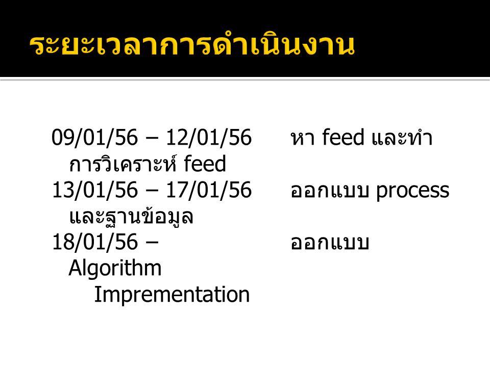 09/01/56 – 12/01/56 หา feed และทำ การวิเคราะห์ feed 13/01/56 – 17/01/56 ออกแบบ process และฐานข้อมูล 18/01/56 – ออกแบบ Algorithm Imprementation