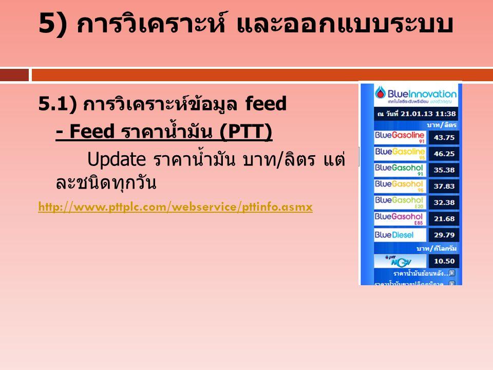 5) การวิเคราะห์ และออกแบบระบบ 5.1) การวิเคราะห์ข้อมูล feed - Feed ราคาน้ำมัน (PTT) Update ราคาน้ำมัน บาท / ลิตร แต่ ละชนิดทุกวัน http://www.pttplc.com/webservice/pttinfo.asmx