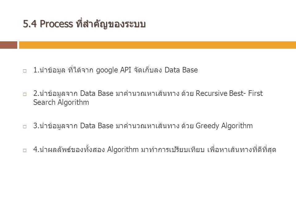 5.4 Process ที่สำคัญของระบบ  1.นำข้อมูล ที่ได้จาก google API จัดเก็บลง Data Base  2.นำข้อมูลจาก Data Base มาคำนวณหาเส้นทาง ด้วย Recursive Best- First Search Algorithm  3.นำข้อมูลจาก Data Base มาคำนวณหาเส้นทาง ด้วย Greedy Algorithm  4.นำผลลัพธ์ของทั้งสอง Algorithm มาทำการเปรียบเทียบ เพื่อหาเส้นทางที่ดีที่สุด