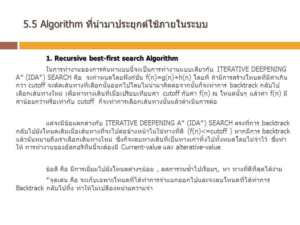 5.5 Algorithm ที่นำมาประยุกต์ใช้ภายในระบบ 1.
