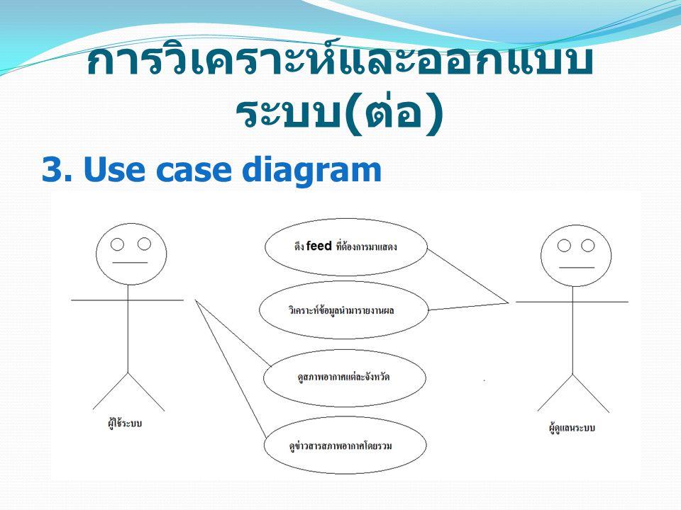 การวิเคราะห์และออกแบบ ระบบ ( ต่อ ) 3. Use case diagram