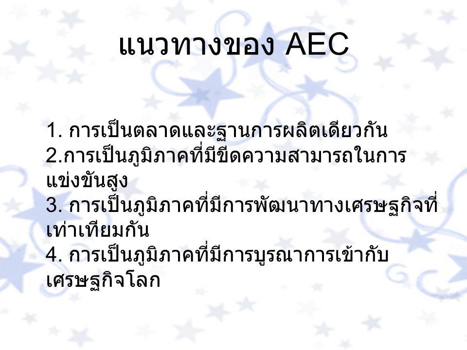 แนวทางของ AEC 1. การเป็นตลาดและฐานการผลิตเดียวกัน 2. การเป็นภูมิภาคที่มีขีดความสามารถในการ แข่งขันสูง 3. การเป็นภูมิภาคที่มีการพัฒนาทางเศรษฐกิจที่ เท่