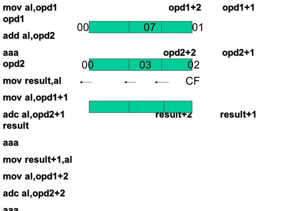 คำสั่ง AAA ไม่มี operand ใช้เพื่อปรับค่าในเรจิ สเตอร์ AX เท่านั้น โดยการพิจารณาค่า 4 บิตล่างของ AL ถ้ามีค่าระหว่าง 0-9 ก็จะทำให้ 4 บิตบนของ AL มีค่า เป็น 0 และกำหนดให้ AF กับ CF มีค่าเป็น 0 ถ้า มีค่ามากกว่า 9 หรือ AF มีค่า 1 จะมีวิธีการปรับ ค่า ดังนี้ - บวก 6 กับเรจิสเตอร์ AL เลข 6 มาจาก 16 (hexadecimal) – 10 (decimal) เพื่อให้ A+6 = 0 ทด 1, B+6 = 1 ทด 1,...