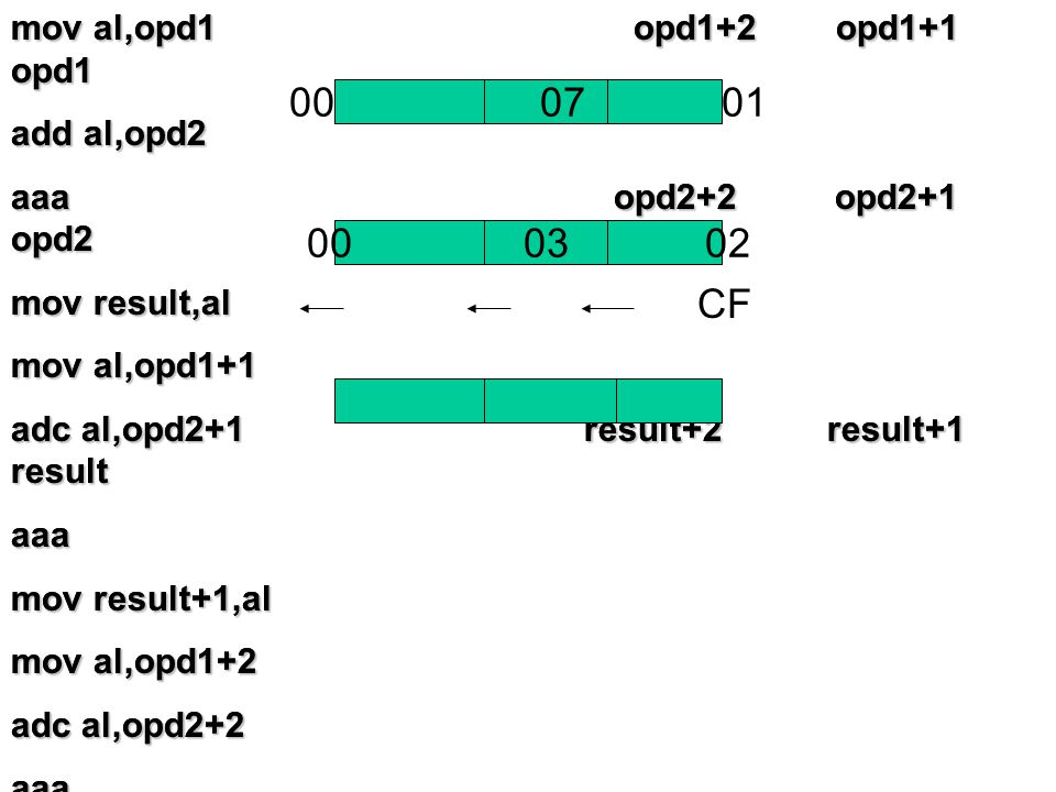 mov al,opd1 opd1+2 opd1+1 opd1 add al,opd2 aaa opd2+2 opd2+1 opd2 mov result,al mov al,opd1+1 adc al,opd2+1 result+2 result+1 result aaa mov result+1,