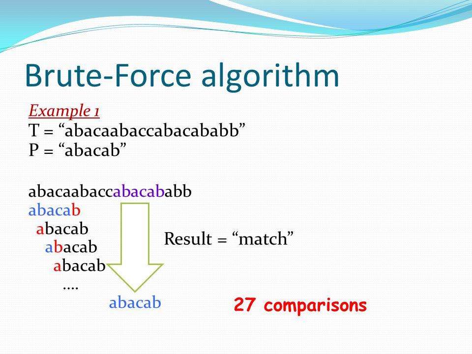 Brute-Force algorithm Example 1 T = abacaabaccabacababb P = abacab abacaabaccabb abacaabaccabacababb abacab bacab abacab acab abacab bacab abacab ….