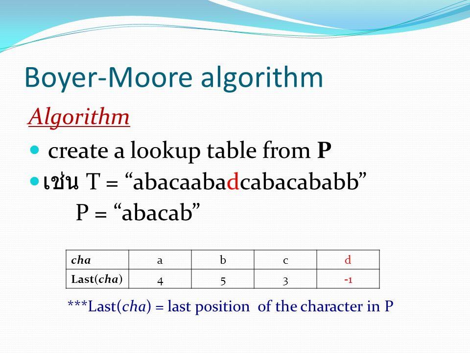 "Boyer-Moore algorithm Algorithm create a lookup table from P create a lookup table from P เช่น T = ""abacaabacabacababb"" เช่น T = ""abacaabadcabacababb"""