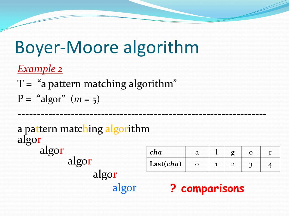 "Boyer-Moore algorithm Example 2 T = ""a atern matching ithm"" T = ""a pattern matching algorithm"" P = "" agor"" (m = 5) P = "" algor"" (m = 5) --------------"