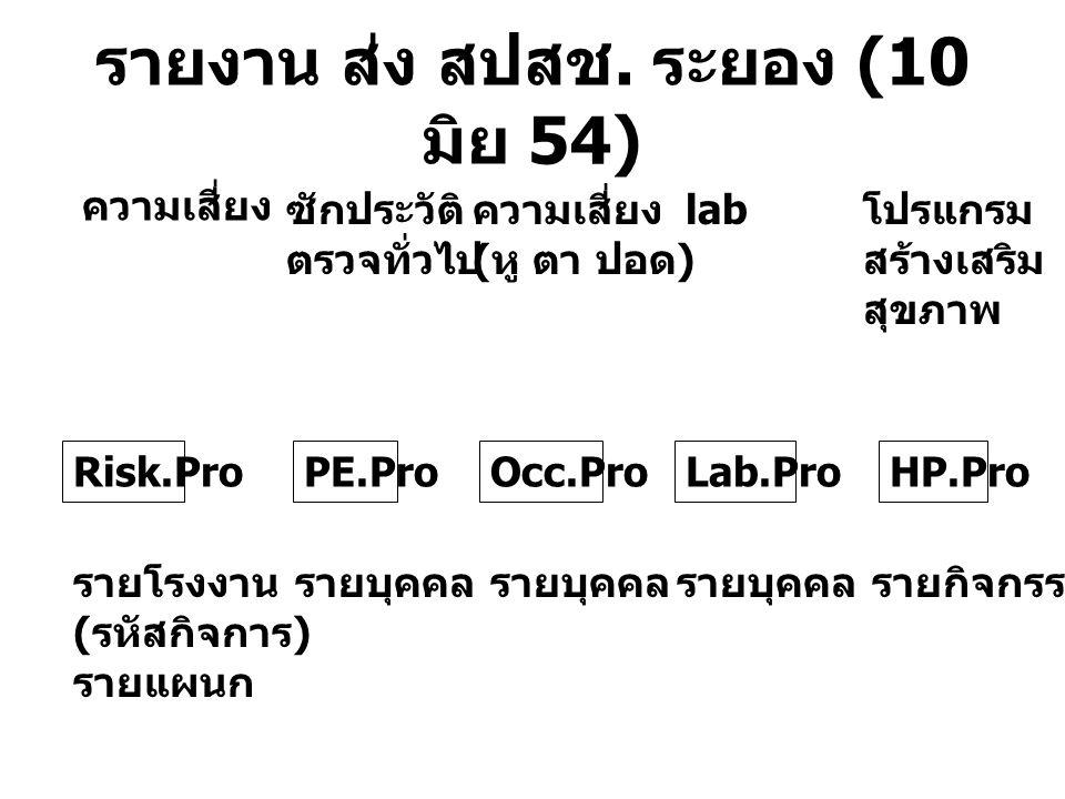 รายงาน ส่ง สปสช. ระยอง (10 มิย 54) ความเสี่ยง Risk.Pro ซักประวัติ ตรวจทั่วไป ความเสี่ยง ( หู ตา ปอด ) lab โปรแกรม สร้างเสริม สุขภาพ PE.ProOcc.ProLab.P