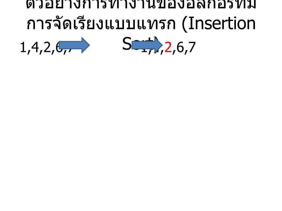 ตัวอย่างการทำงานของอัลกอริทึม การจัดเรียงแบบแทรก (Insertion Sort) 1,4,2,6,7