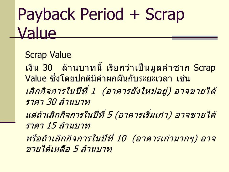 Scrap Value เงิน 30 ล้านบาทนี้ เรียกว่าเป็นมูลค่าซาก Scrap Value ซึ่งโดยปกติมีค่าผกผันกับระยะเวลา เช่น เลิกกิจการในปีที่ 1 ( อาคารยังใหม่อยู่ ) อาจขาย