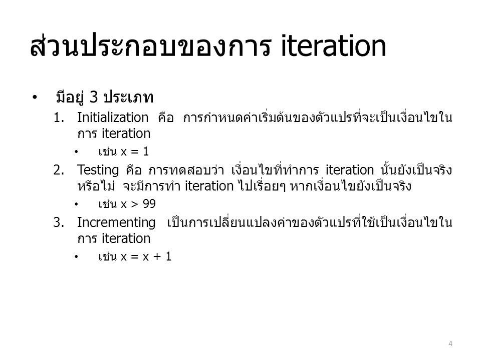 ส่วนประกอบของการ iteration มีอยู่ 3 ประเภท 1.Initialization คือ การกำหนดค่าเริ่มต้นของตัวแปรที่จะเป็นเงื่อนไขใน การ iteration เช่น x = 1 2.Testing คือ